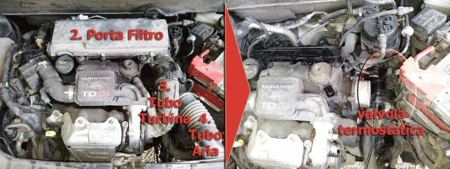 Rubinetto Riscaldamento Ford Ka.Sostituzione Valvola Termostatica Ford Peugeot Citroen