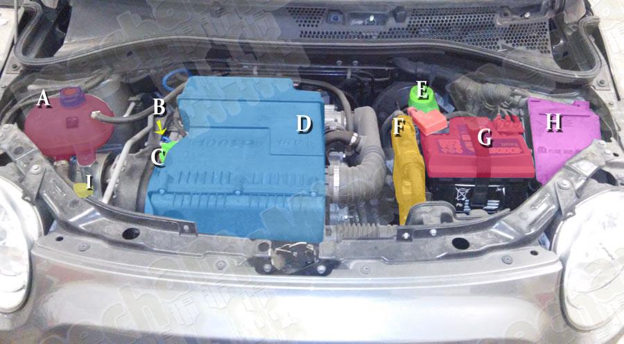 Figura 2: Descrizione Vano Motore 500 sport 100 hp 16 valvole