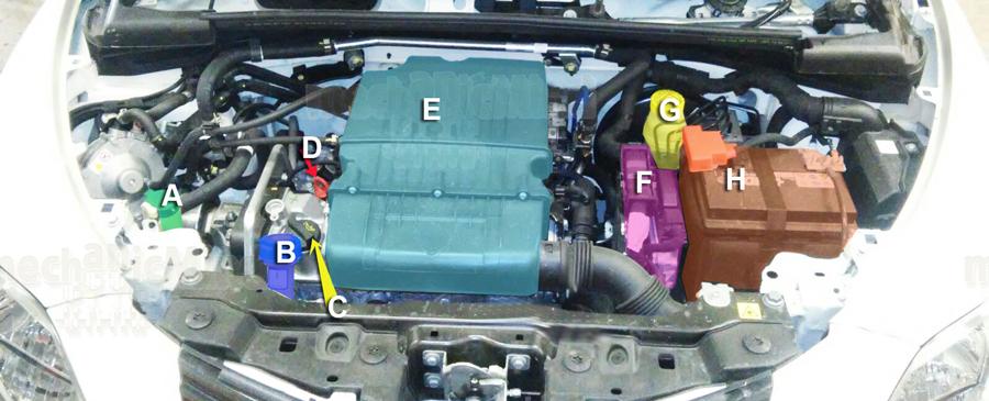 Figura 2: Infografica Vano motore Lancia Ypsilon 2011